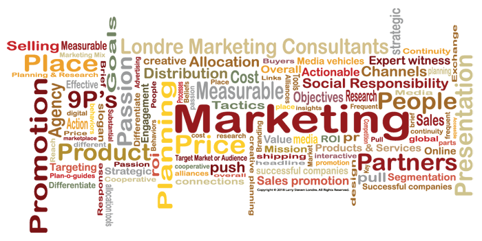 Marketing Words graphic
